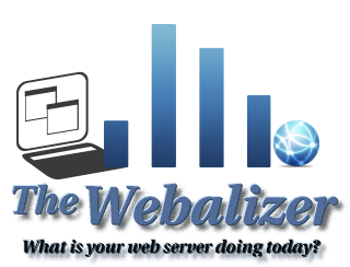webalizer